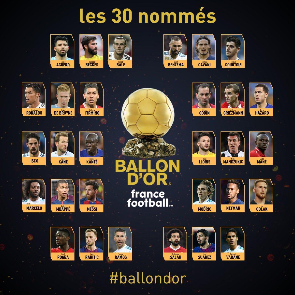 قائمة الـ30 المرشحين لجائزة الكرة الذهبية 2018