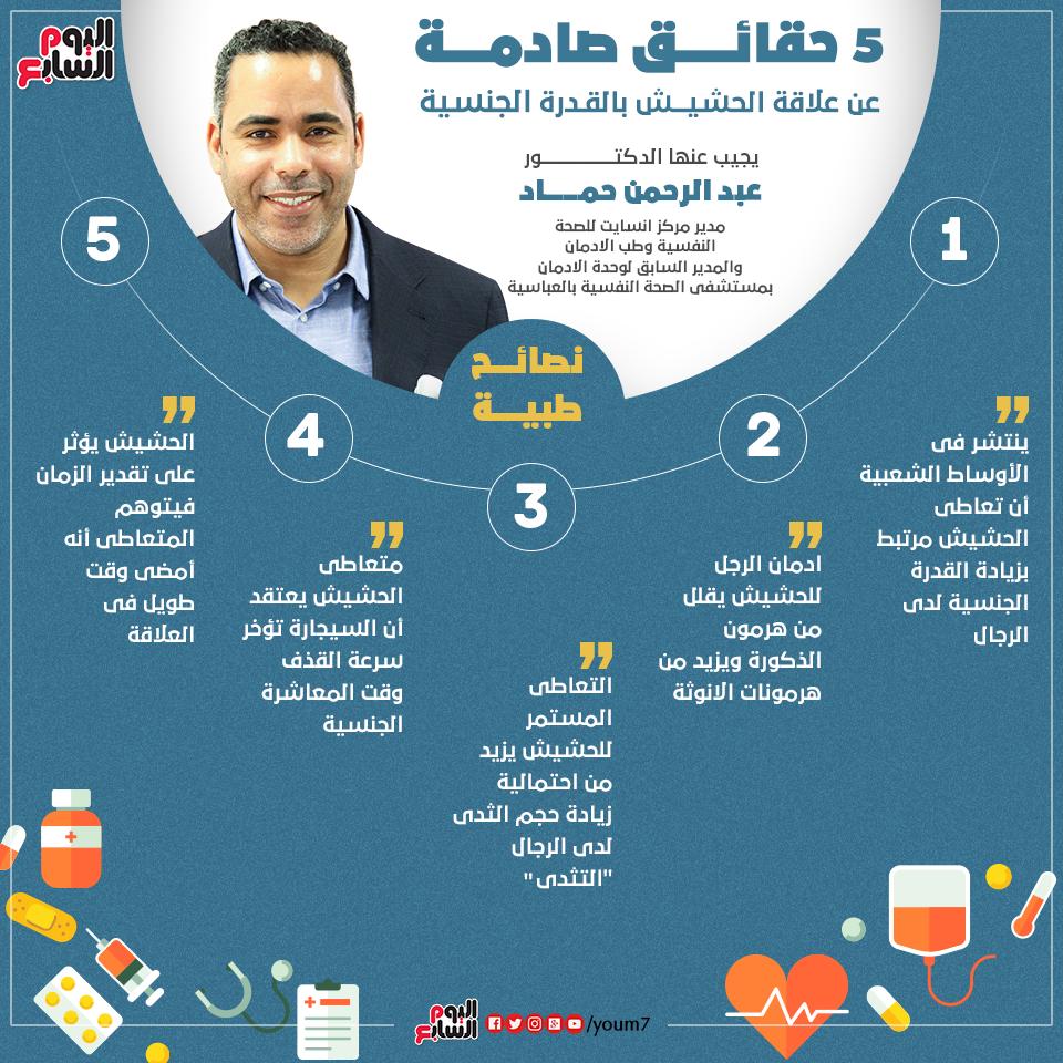 إنفوجراف دكتور عبد الرحمن حماد يوضح حقائق صادمة عن الحشيش