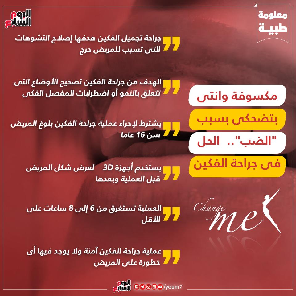 إنفوجراف دكتور مصطفى شندى يشرح 6 معلومات عن جراحة الفكين