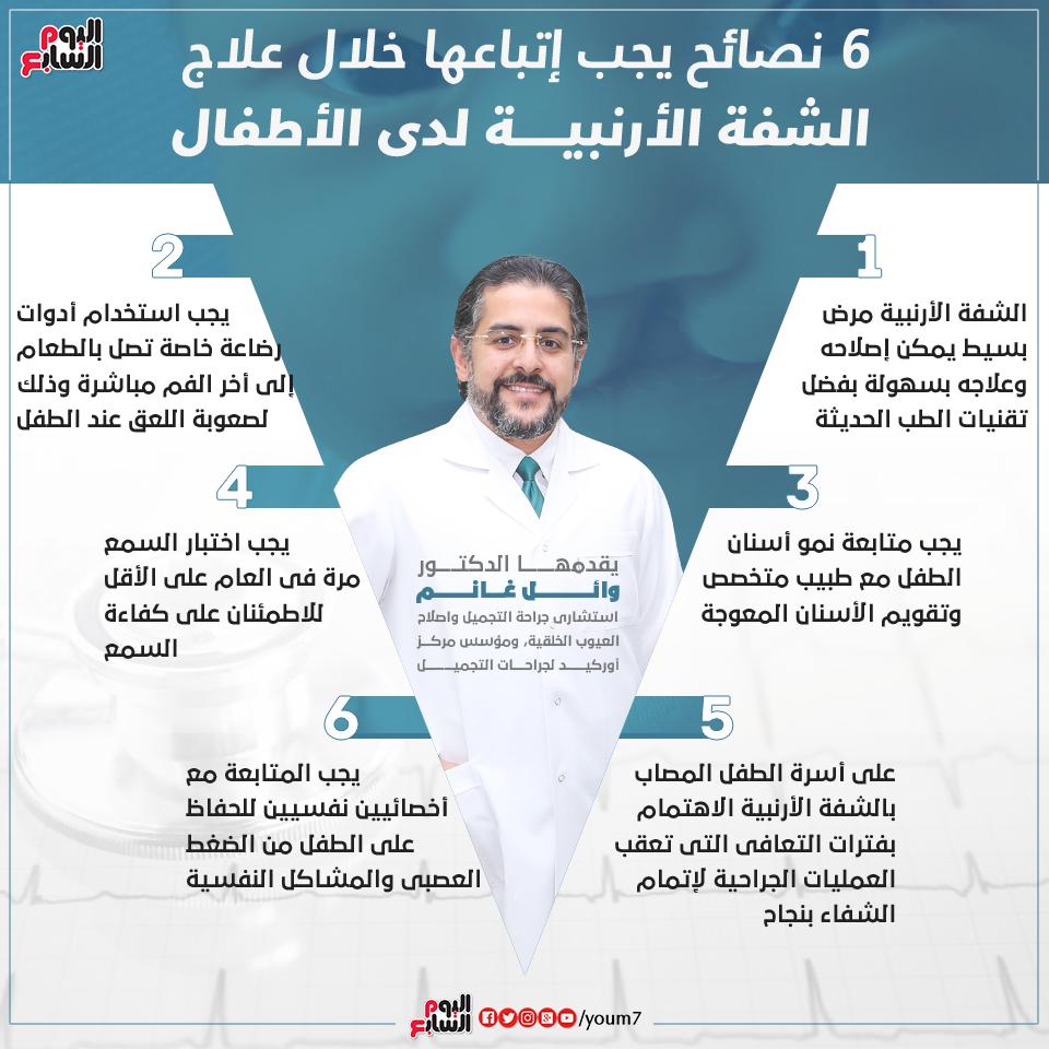إنفوجراف دكتور وائل غانم يقدم نصائح حول علاج تشوه الشفة الأرنبية