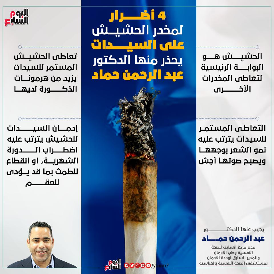 إنفوجراف دكتور عبد الرحمن حماد يوضح أضرار الحشيش على السيدات