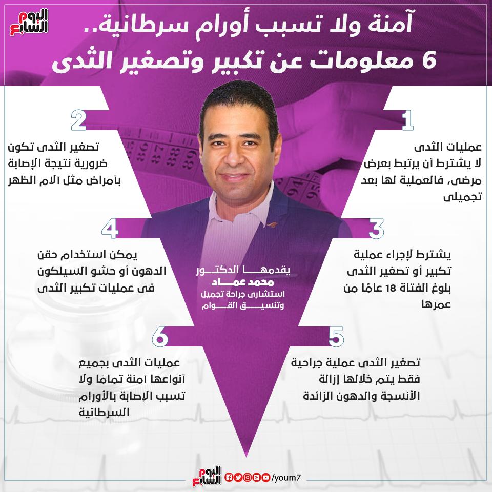 إنفوجراف دكتور محمد عماد يقدم معلومات عن عمليات تكبير وتصغير الثدى