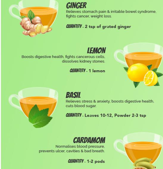 النعناع مفيد عند وضعه على الشاى