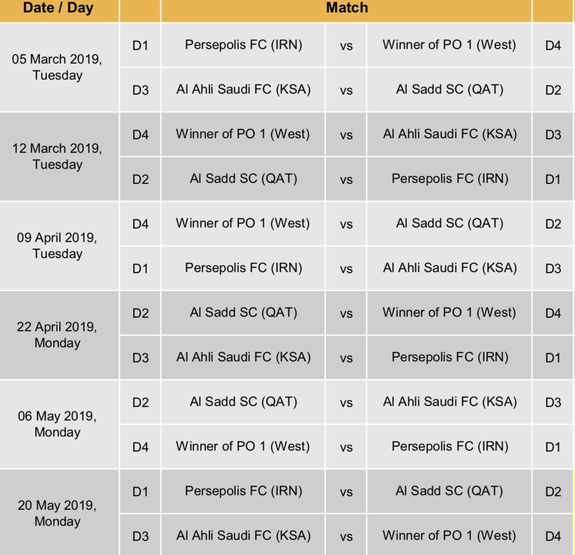 جدول مباريات مجموعة الاهلي في دوري ابطال اسيا