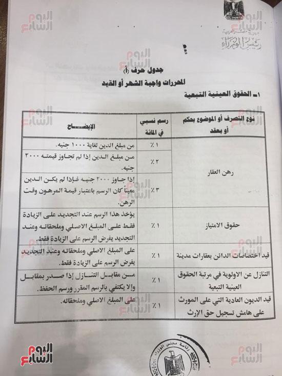 نص-مشروع-قانون-اصدار-رسوم-التوثيق-والشهر-(33)