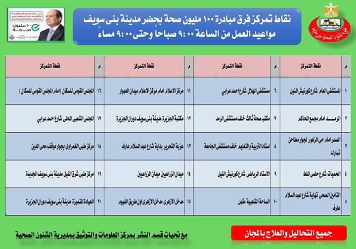 تعرف على أماكن الكشف عن فيروس سى بقرى ومدن محافظة بنى سويف (3)