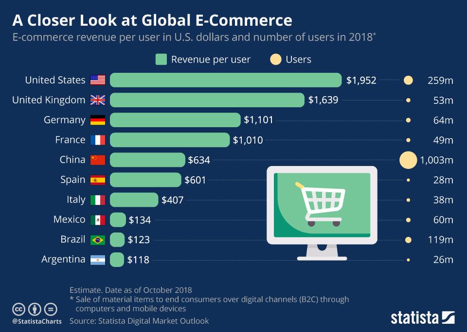 279972-ecommerce_revenue_n.jpg