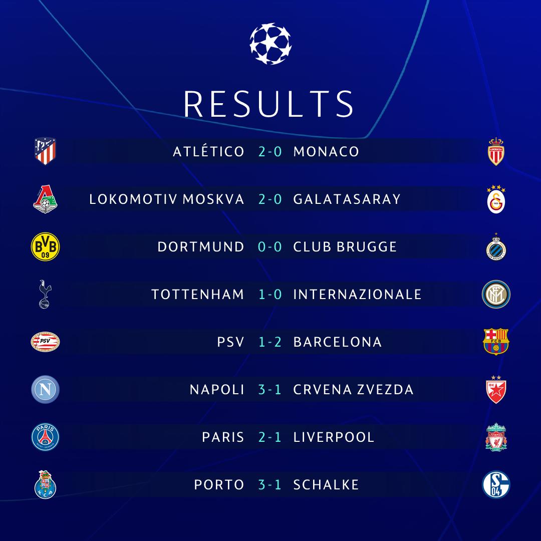 نتائج مباريات اليوم فى دوري أبطال أوروبا