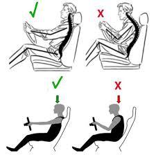 وضعيات الجلوس الصحيخة