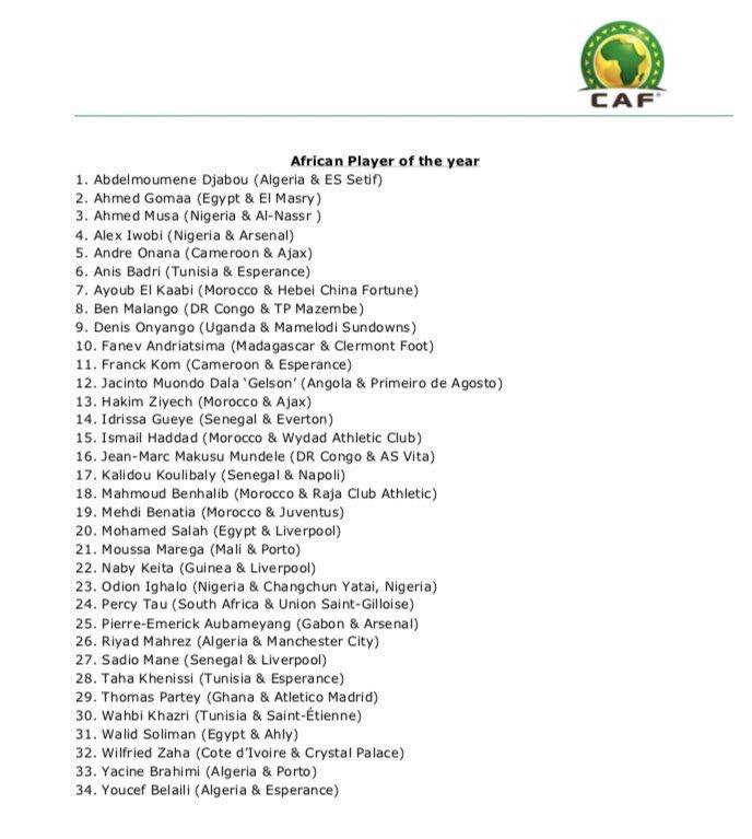 قائمة المرشحين لجائزة أفضل لاعب فى أفريقيا
