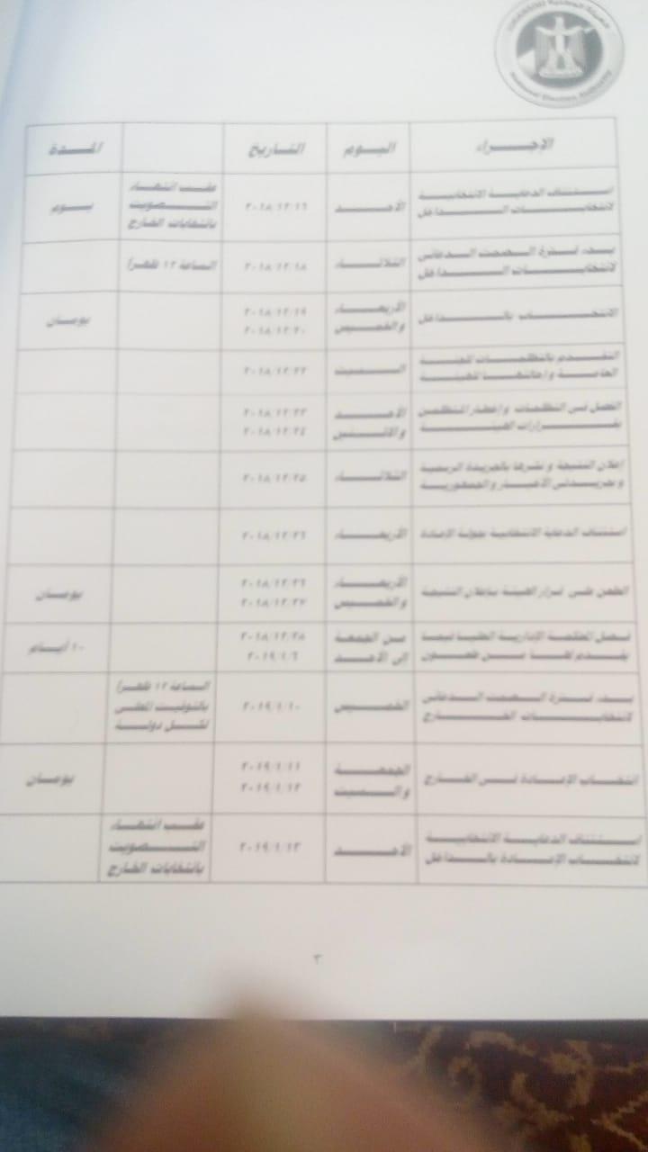 الهيئة الوطنية للانتخابات (3)