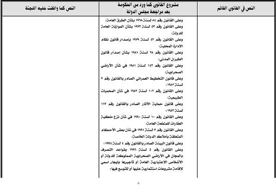 التقرير البرلمانى حول قانون أملاك الدولة الخاصة (8)