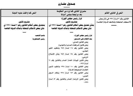 التقرير البرلمانى حول قانون أملاك الدولة الخاصة (7)