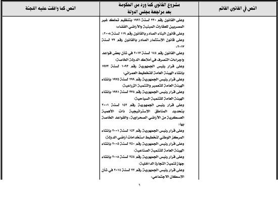 التقرير البرلمانى حول قانون أملاك الدولة الخاصة (9)