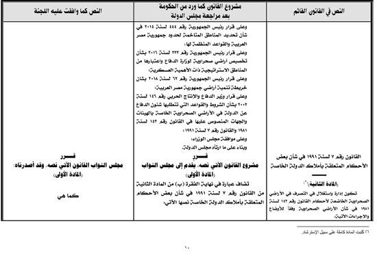 التقرير البرلمانى حول قانون أملاك الدولة الخاصة (10)
