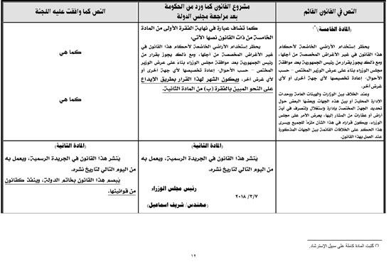 التقرير البرلمانى حول قانون أملاك الدولة الخاصة (12)