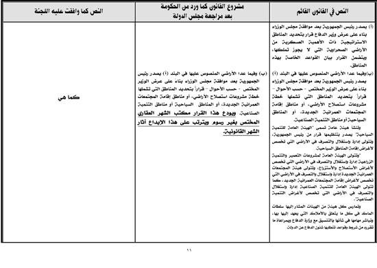 التقرير البرلمانى حول قانون أملاك الدولة الخاصة (11)