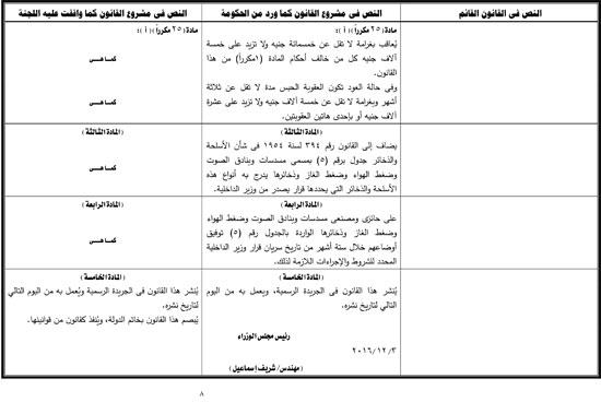 تقرير تشريعية البرلمان حول تعديل قانون الأسلحة والذخائر  (9)