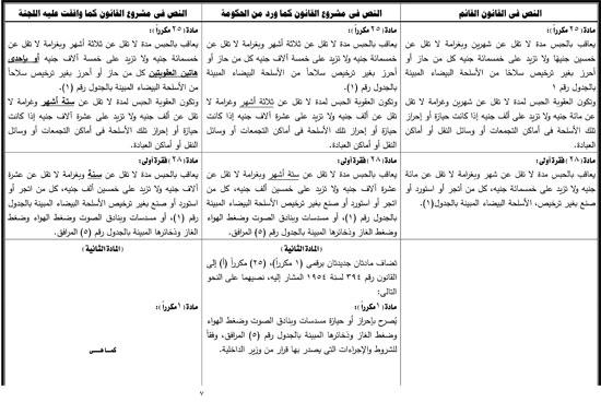 تقرير تشريعية البرلمان حول تعديل قانون الأسلحة والذخائر  (8)