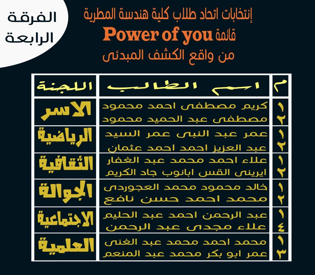 أعضاء قائمة power of you (4)