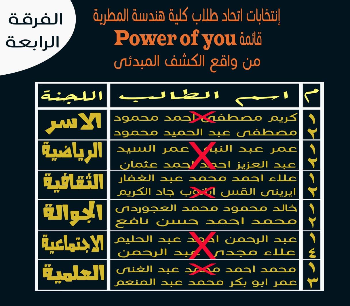 أعضاء قائمة power of you (9)