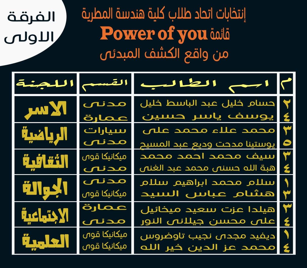 أعضاء قائمة power of you (6)