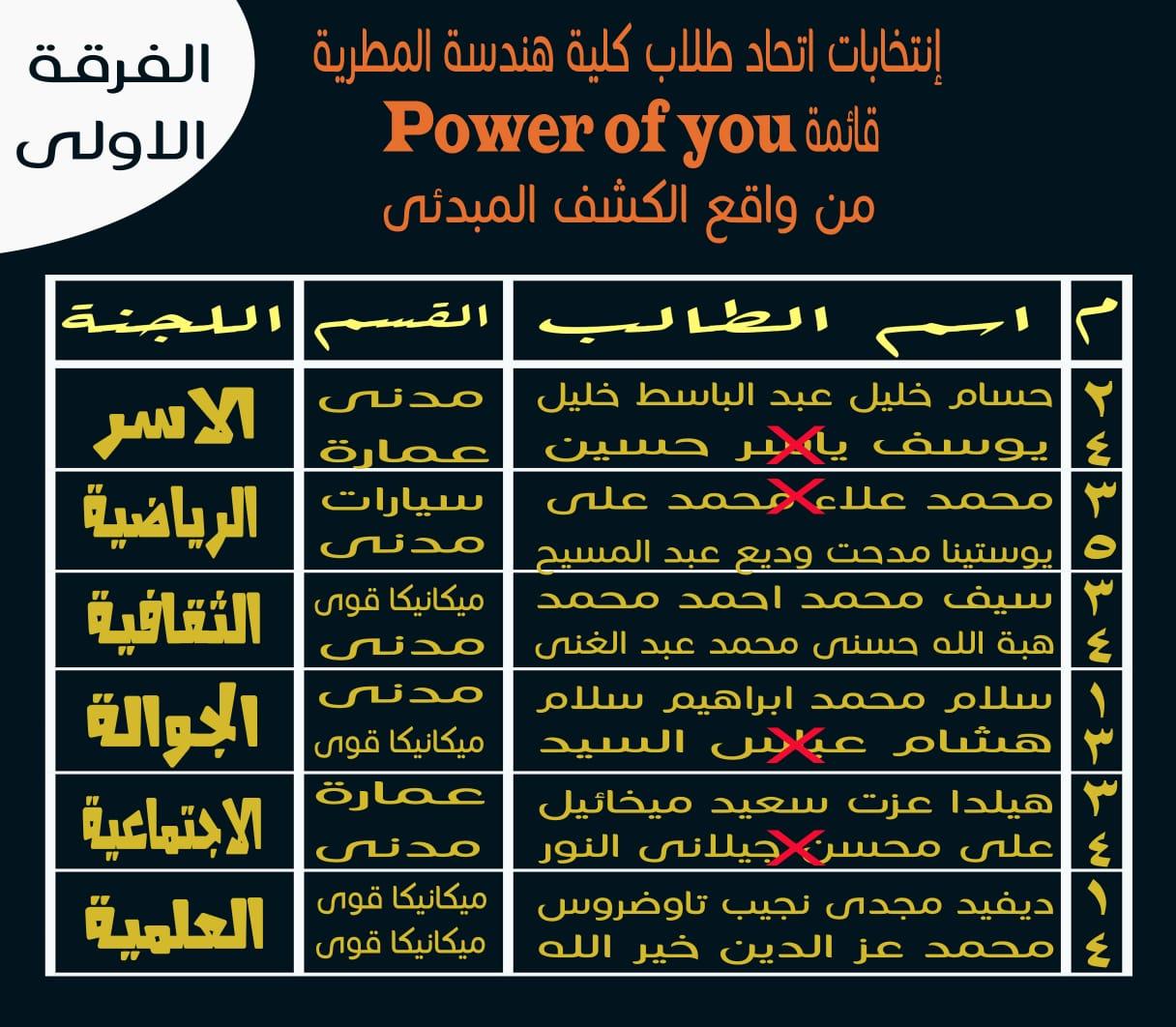 أعضاء قائمة power of you (5)