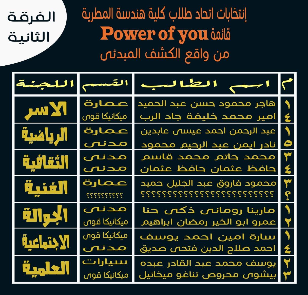أعضاء قائمة power of you (7)