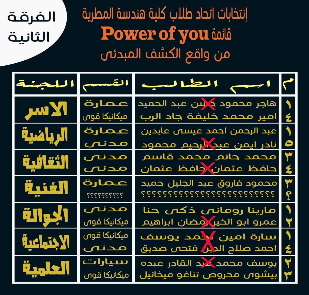 أعضاء قائمة power of you (3)