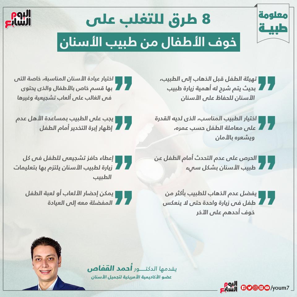 إنفوجراف دكتور أحمد القفاص يوضح طرق علاج فوبيا الأطفال من طبيب الأسنان