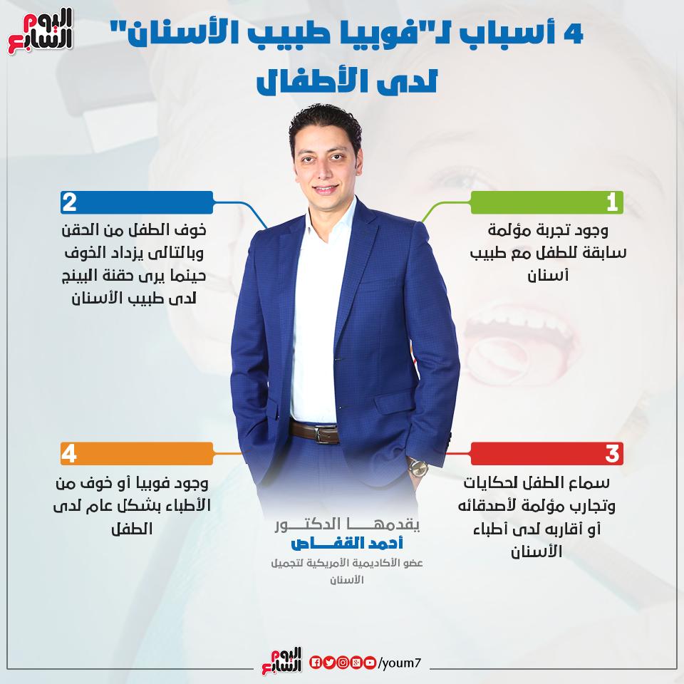 إنفوجراف دكتور أحمد القفاص يوضح أسباب خوف الأطفال من طبيب الأسنان