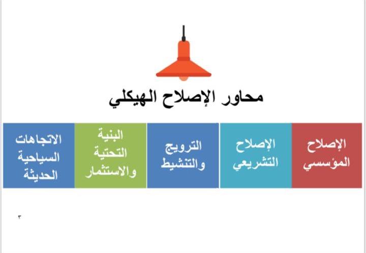 برنامج الإصلاح الهيكلى للسياحة (2)