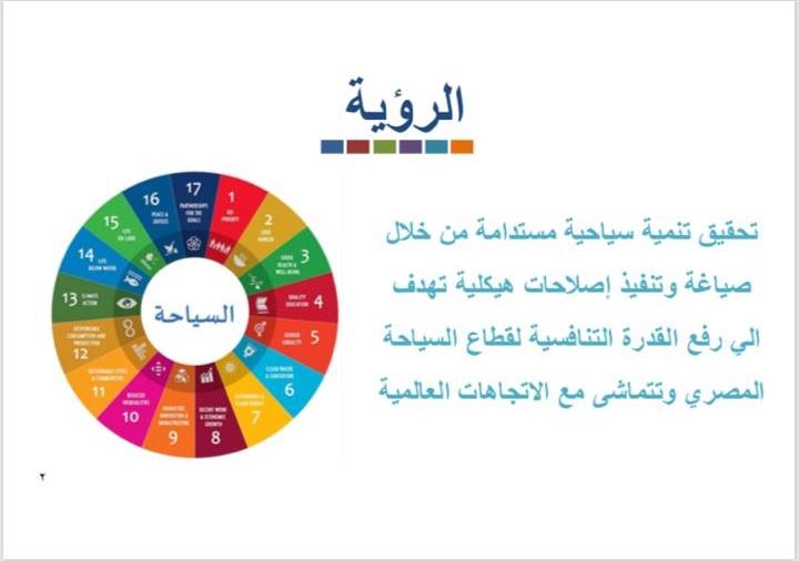 برنامج الإصلاح الهيكلى للسياحة (4)