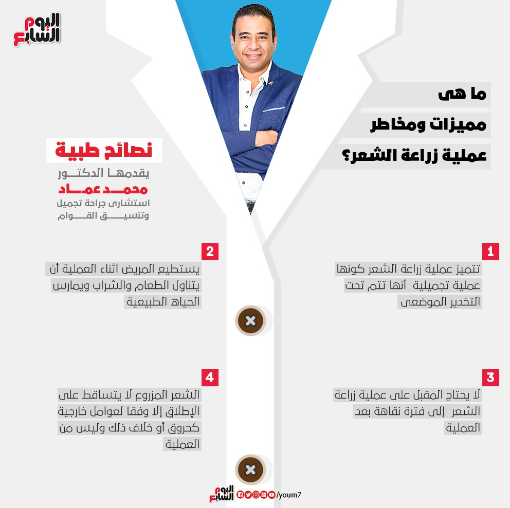إنفوجراف دكتور محمد عماد يوضح مميزات زراعة الشعر فى مصر
