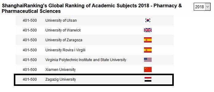 بحصول الجامعات المصرية  (8)