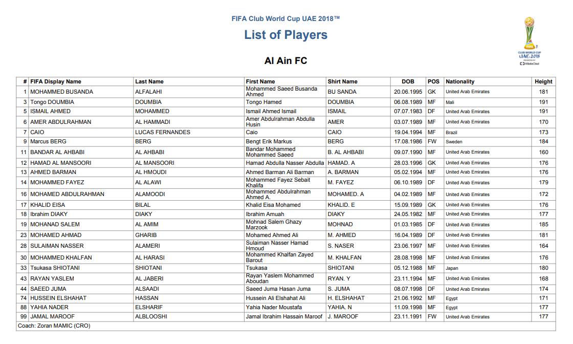 قائمة العين فى بطولة كأس العالم للاندية