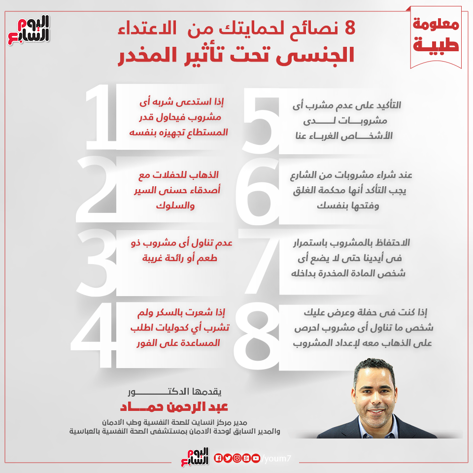 إنفوجراف دكتور عبد الرحمن حماد يقدم نصائح هامة لتجنب الاغتصاب تحت تأثير المخدر