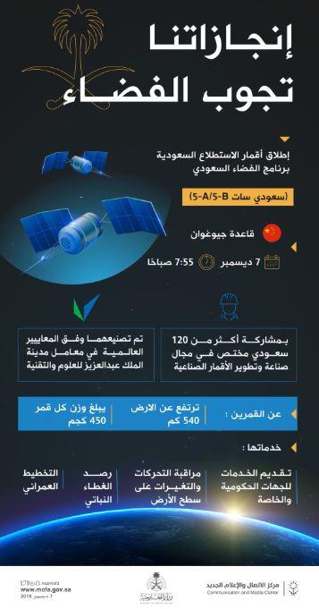 إنفوجراف وزارة الخارجية السعودية