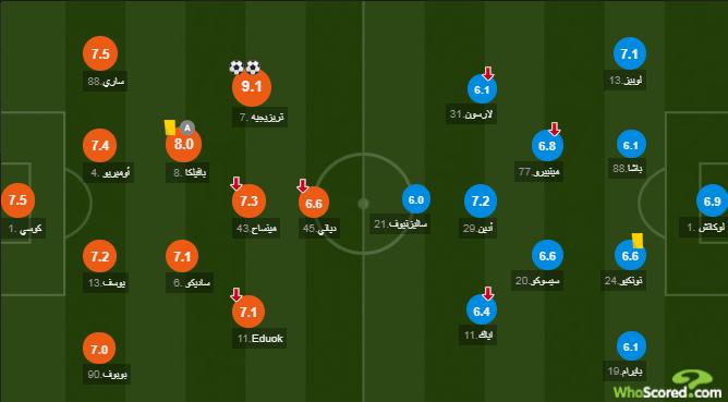 محمود تريزيجيه افضل لاعب في المباراة