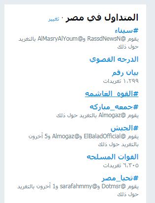تغريدات حول عمليات سيناء