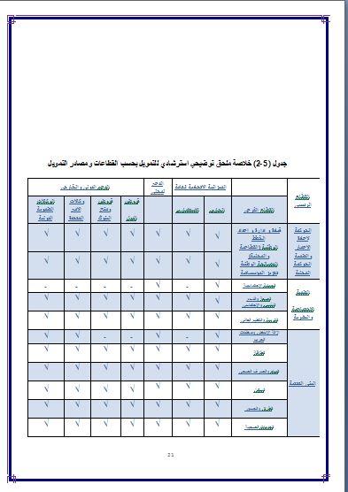 خطة اعمار العراق 21