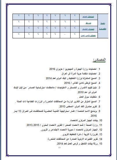 خطة اعادة اعمار العراق 22