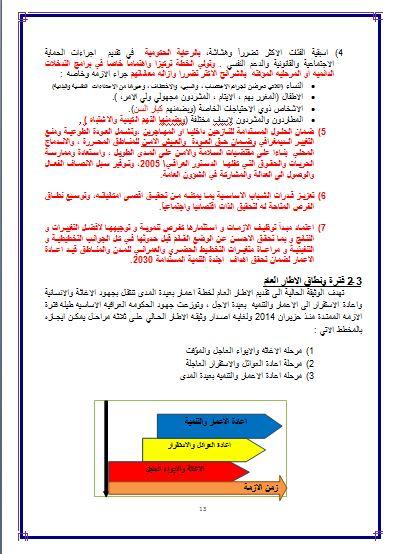 خطة اعادة اعمار العراق