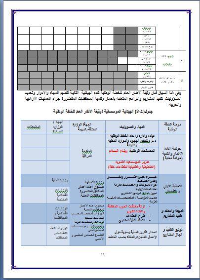 خطة اعمار العراق 17
