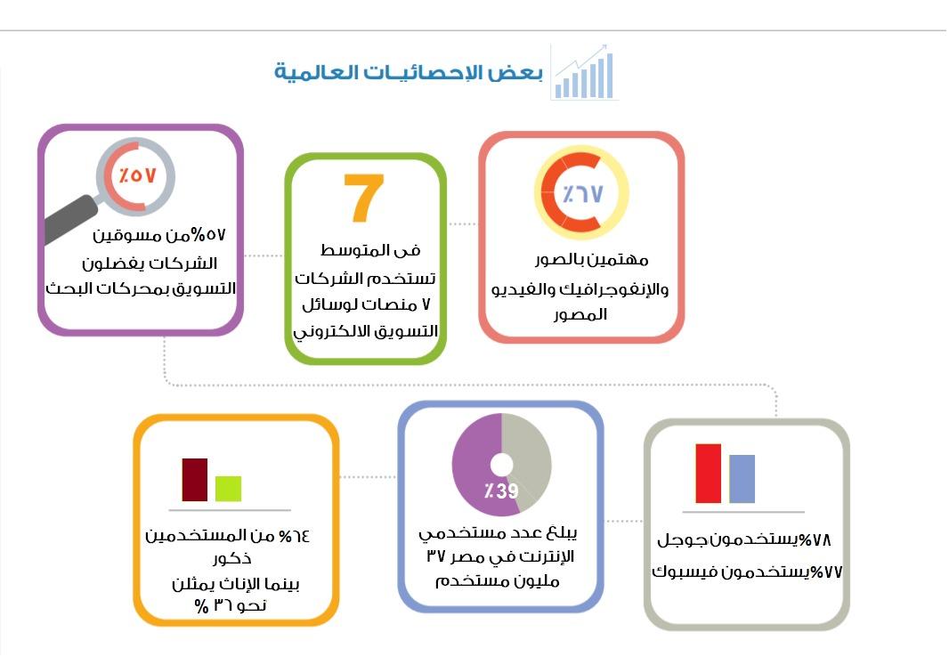 تداول المستخدمون على موقع التغريدات الشهيرتويتر اقتراحا لاسم للفيس بوك المصرى حال إنشائه، عبر هاشتاج اقترح اسم للفيس بوك المصرى (2)