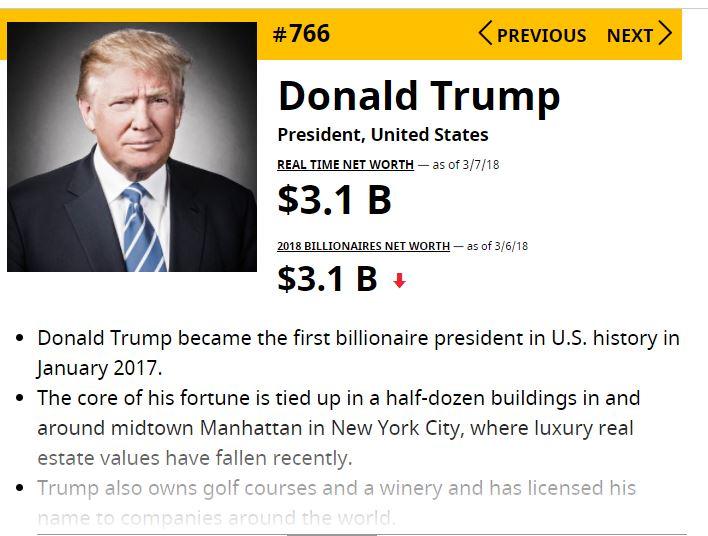 ثروة دونالد ترامب 3.1 مليار دولار
