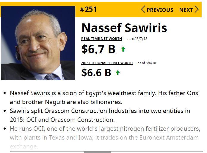 ثروة ناصف ساويرس 116 مليار جنيه.. أغنى رجل فى مصر
