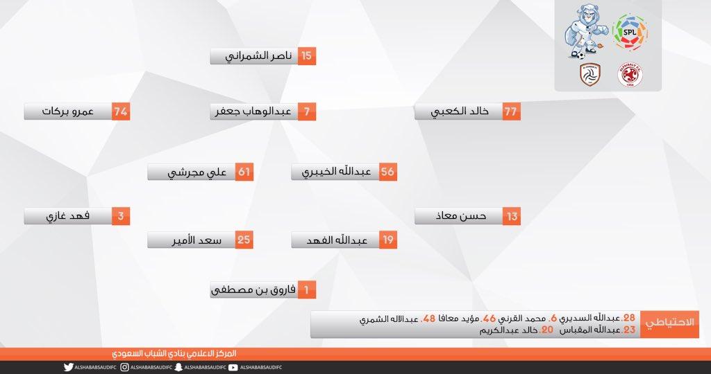 تشكيل الشباب السعودي