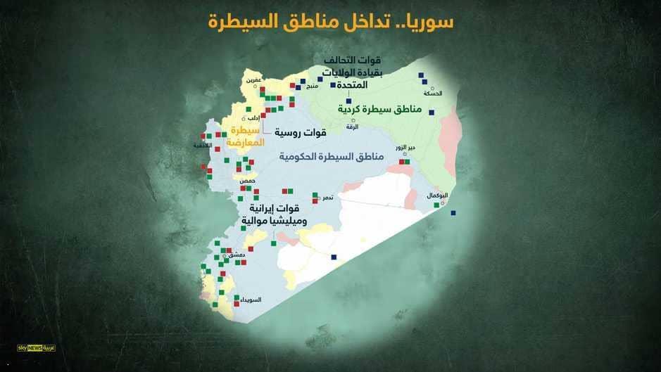 توزيع جغرافى لمناطق النفوذ للأطراف المتنازعة فى سوريا