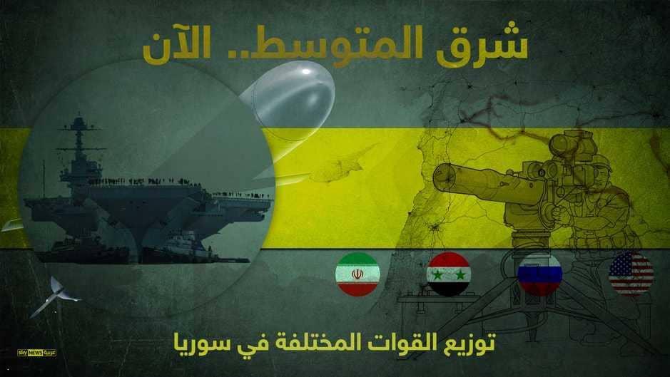 توزيع القوات الأجنبية فى سوريا